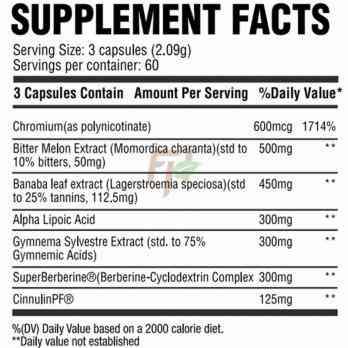 Chemix GDA 180 капсул состав