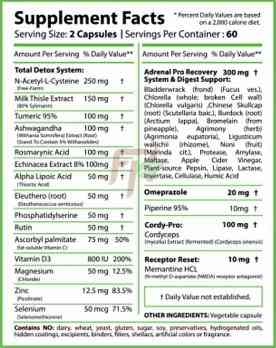 Revange Detox 60 caps supplement facts