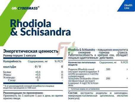 Родиола & Шизандра от Сайбермасс Состав и описание