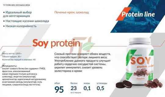 Cybermass Soy Protein Isolate состав
