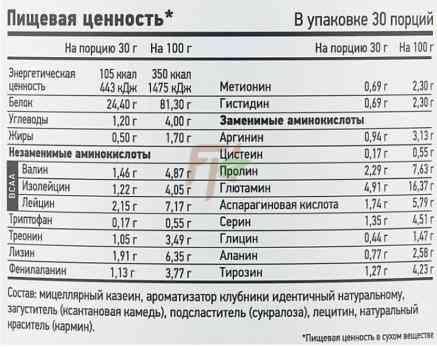 RLIne Nutrition Casein Micellar - состав