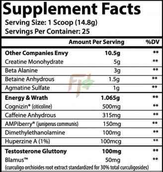 Insane Labz SIN список ингредиентов