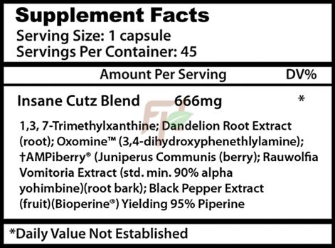 Жиросжигатель Insane Cutz список ингредиентов