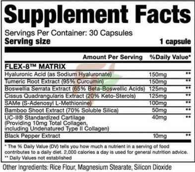 Хондропротектор dragon pharma Flex-8 состав