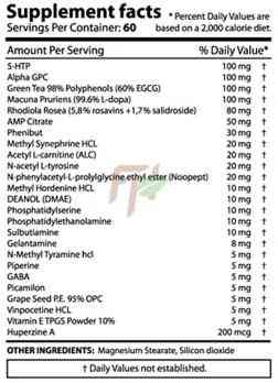 Revange Psychodrine supplement facts