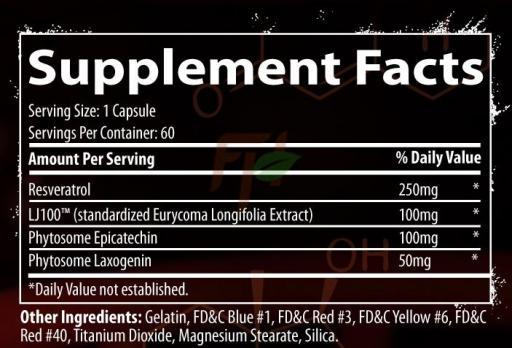 Freak Label Comeback - supplement facts