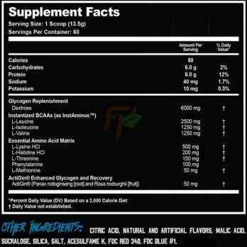 Outbreak Nutrition Antidote (состав)